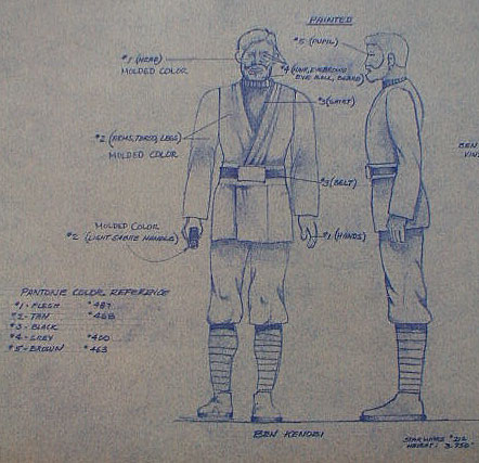 Ben kenobi action figure blueprint and color specification sheet ben kenobi action figure blueprint and color specification sheet star wars collectors archive malvernweather Gallery